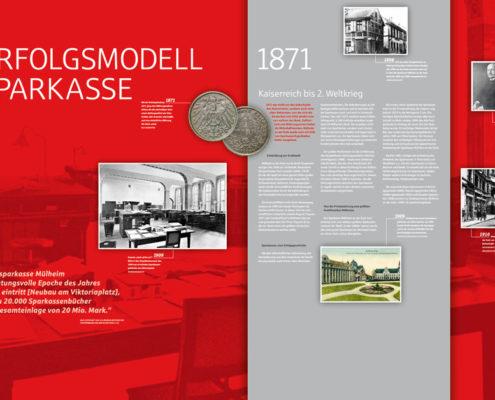 Sparkasse Mühlheim an der Ruhr Messewand